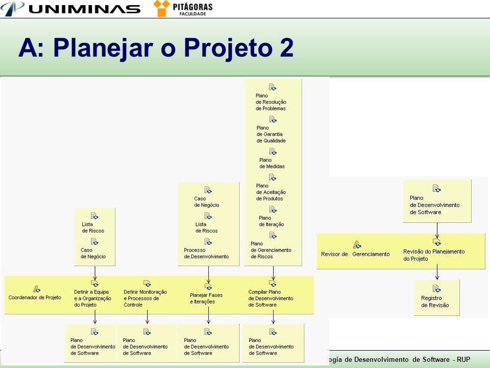 A: Planejar o Projeto 2