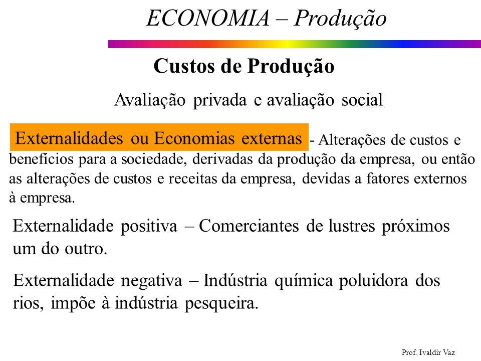 Custos de Produção Avaliação privada e avaliação social