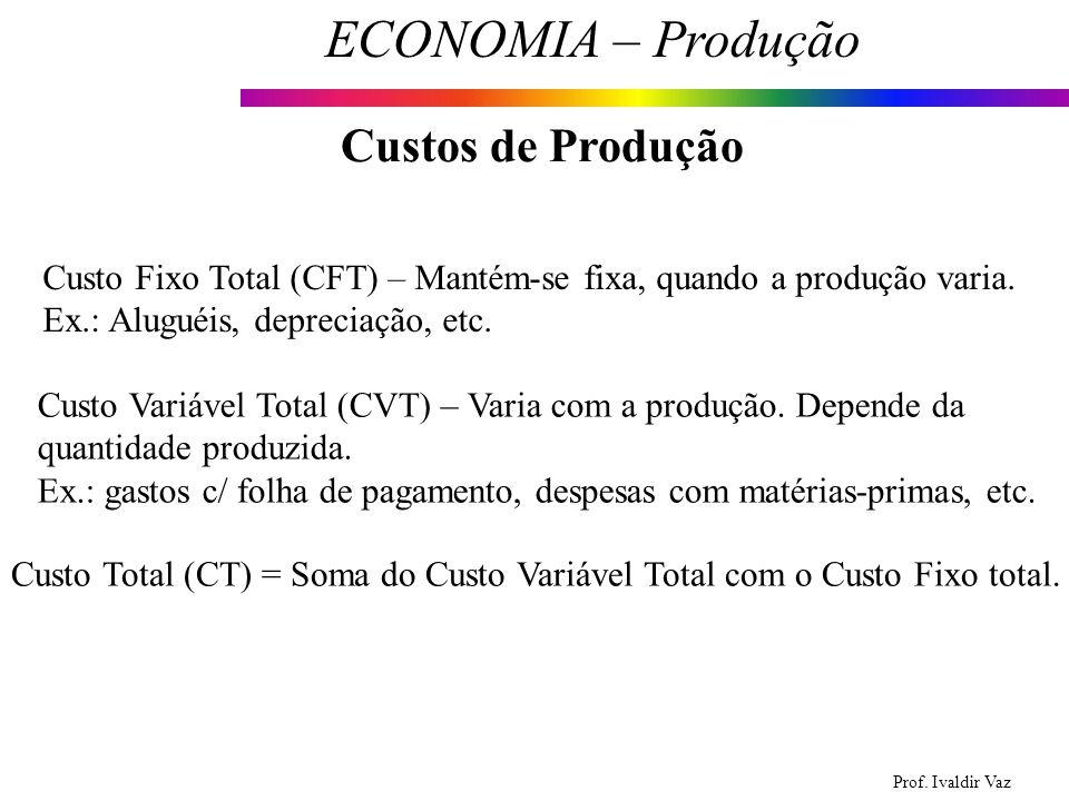 Custos de Produção Custo Fixo Total (CFT) – Mantém-se fixa, quando a produção varia. Ex.: Aluguéis, depreciação, etc.