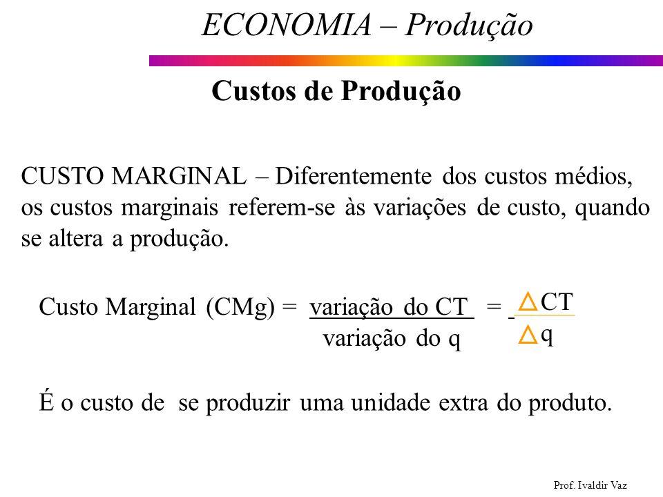 Custos de Produção CUSTO MARGINAL – Diferentemente dos custos médios,