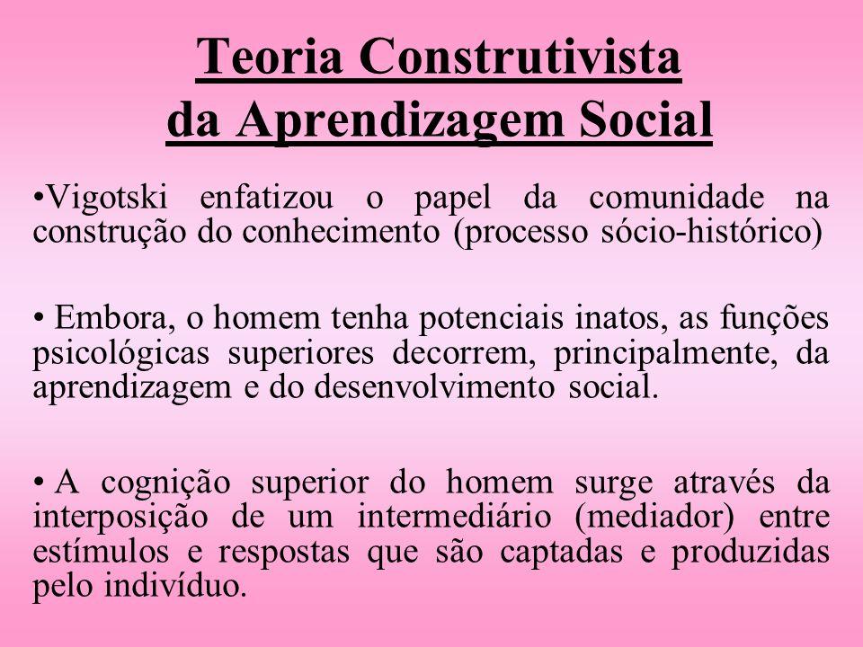 Teoria Construtivista da Aprendizagem Social