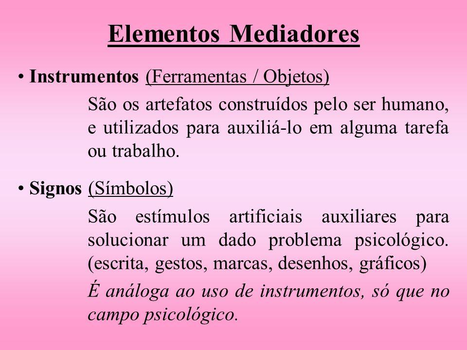 Elementos Mediadores Instrumentos (Ferramentas / Objetos)