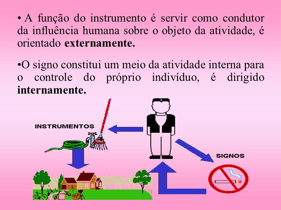 A função do instrumento é servir como condutor da influência humana sobre o objeto da atividade, é orientado externamente.