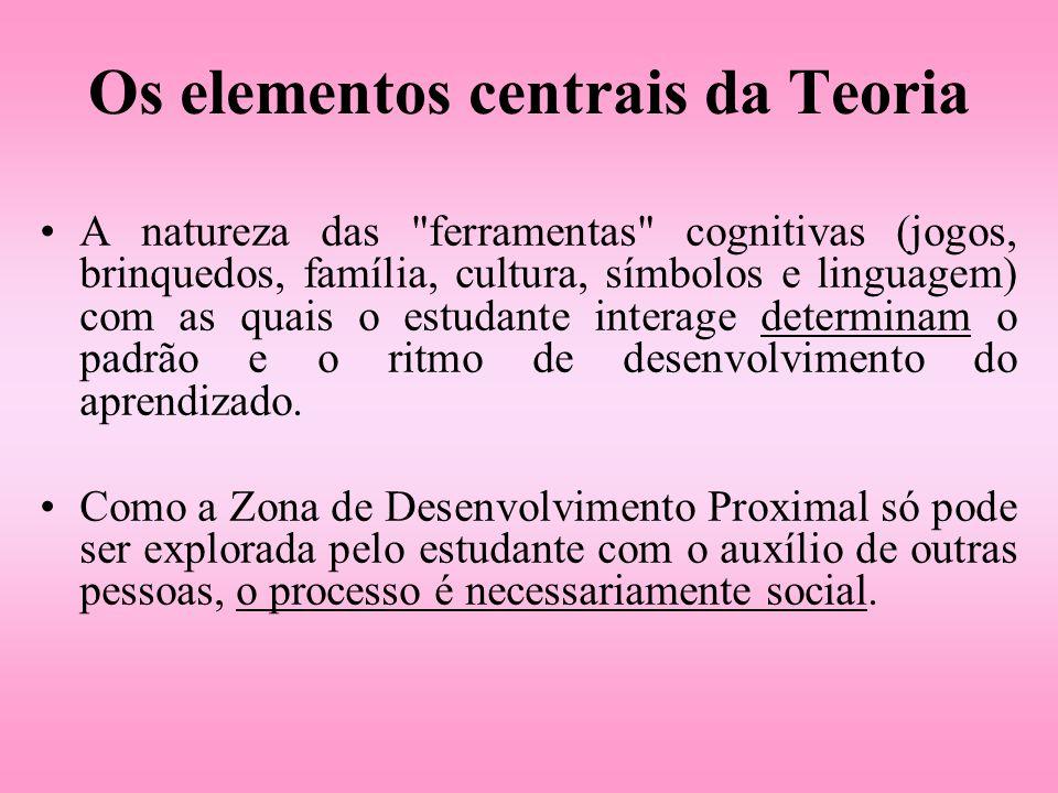 Os elementos centrais da Teoria