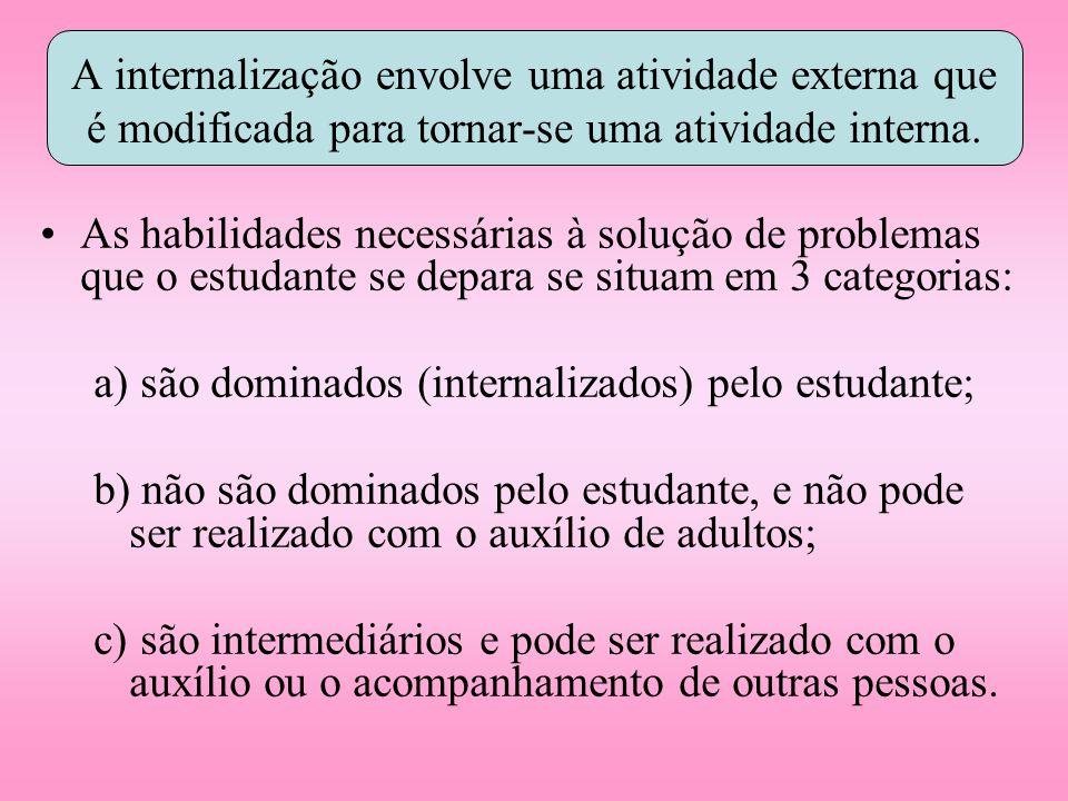 A internalização envolve uma atividade externa que é modificada para tornar-se uma atividade interna.