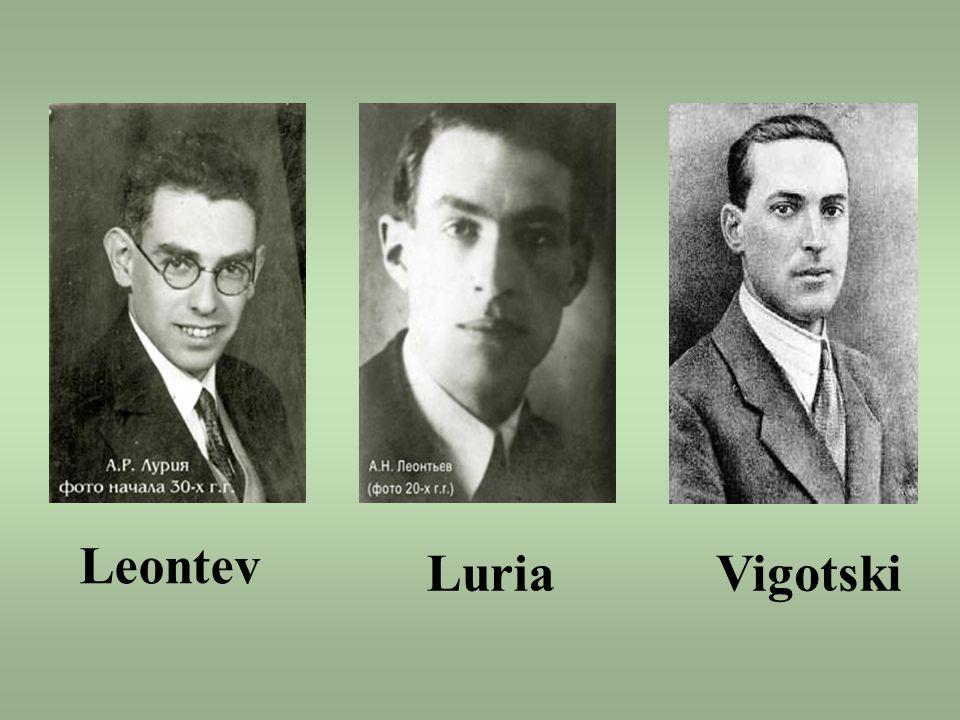 Leontev Luria Vigotski
