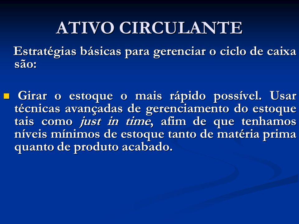 ATIVO CIRCULANTE Estratégias básicas para gerenciar o ciclo de caixa são: