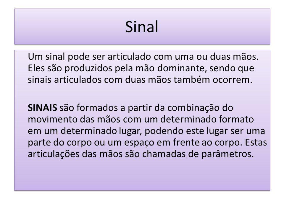 Top LÍNGUA BRASILEIRA DE SINAIS Libras - ppt video online carregar JP66