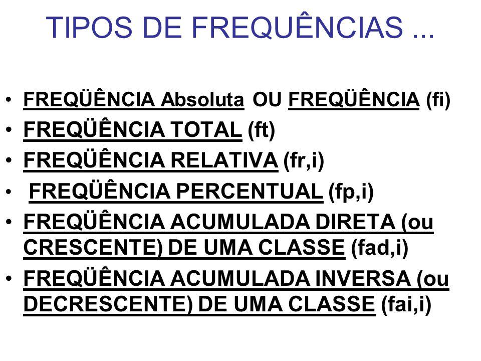 TIPOS DE FREQUÊNCIAS ... FREQÜÊNCIA TOTAL (ft)