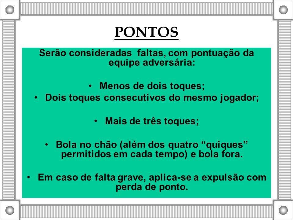 PONTOS Serão consideradas faltas, com pontuação da equipe adversária: