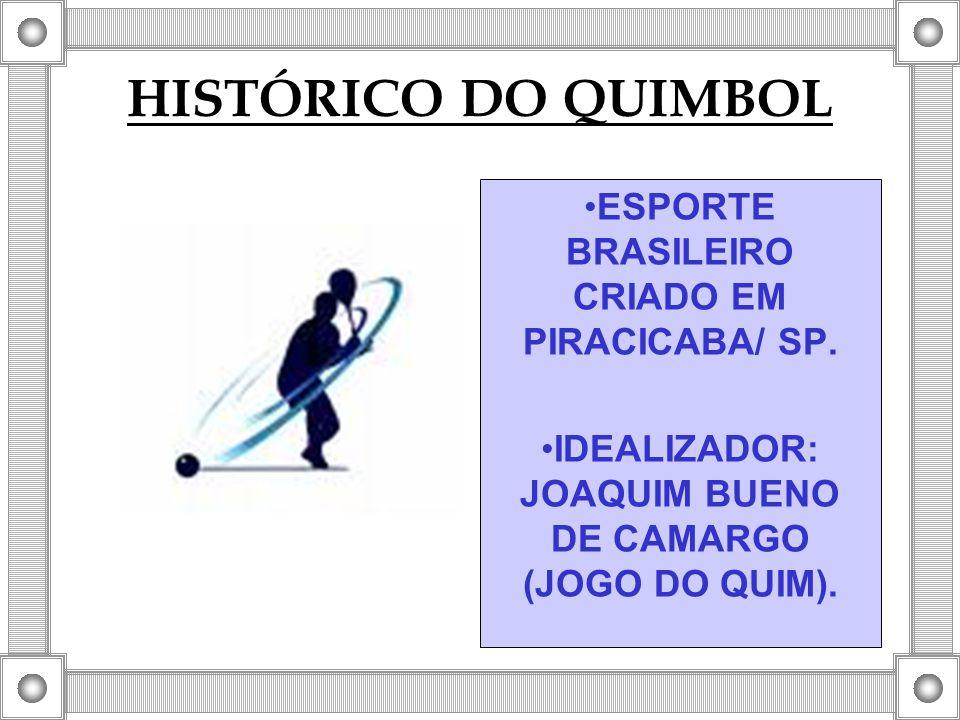 HISTÓRICO DO QUIMBOL ESPORTE BRASILEIRO CRIADO EM PIRACICABA/ SP.