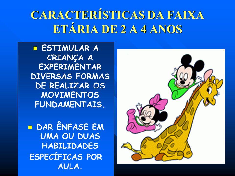 CARACTERÍSTICAS DA FAIXA ETÁRIA DE 2 A 4 ANOS