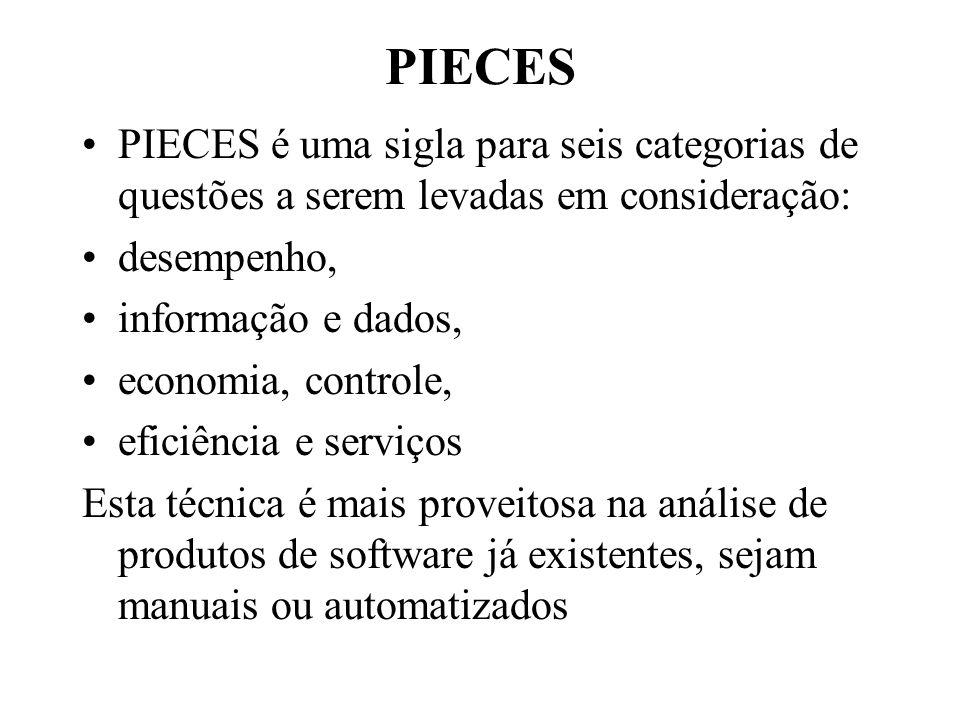 PIECES PIECES é uma sigla para seis categorias de questões a serem levadas em consideração: desempenho,