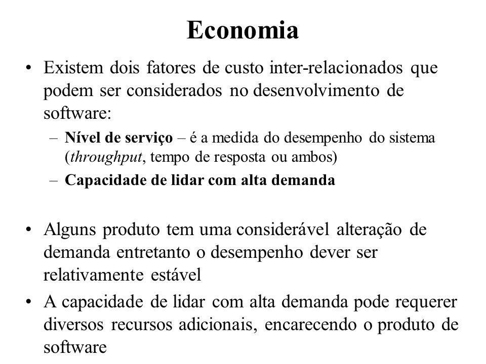 Economia Existem dois fatores de custo inter-relacionados que podem ser considerados no desenvolvimento de software: