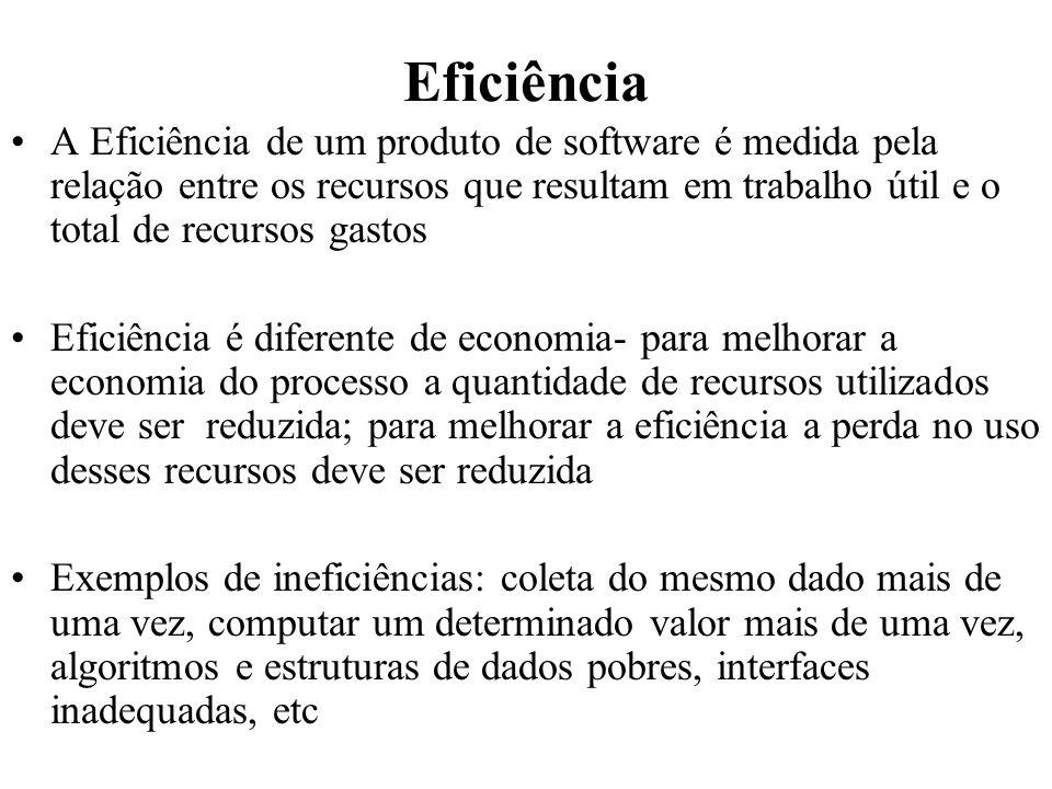 Eficiência A Eficiência de um produto de software é medida pela relação entre os recursos que resultam em trabalho útil e o total de recursos gastos.