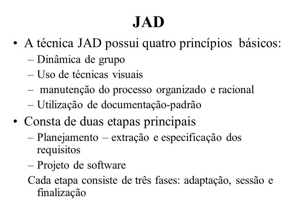 JAD A técnica JAD possui quatro princípios básicos: