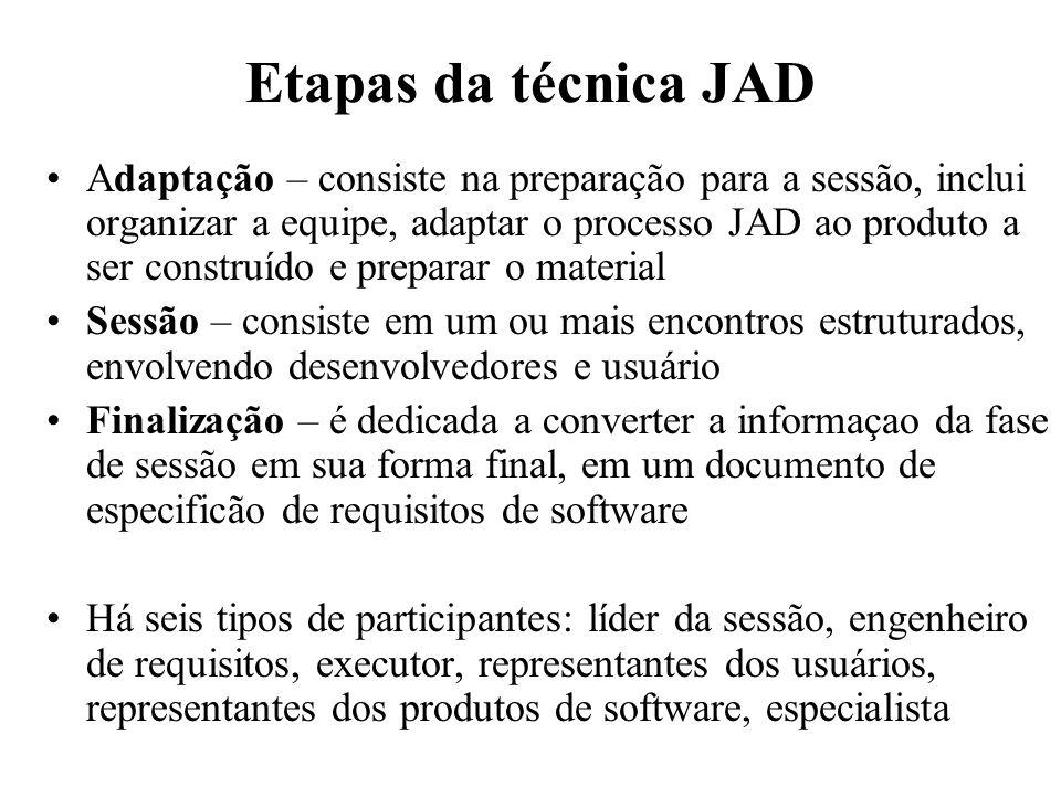 Etapas da técnica JAD