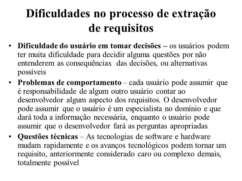 Dificuldades no processo de extração de requisitos