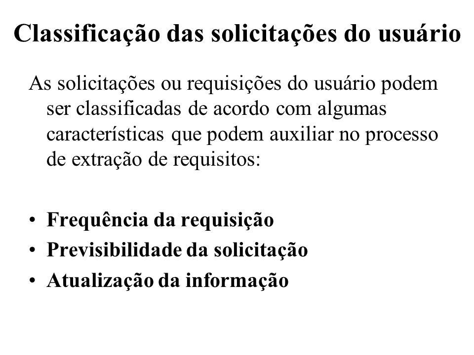 Classificação das solicitações do usuário