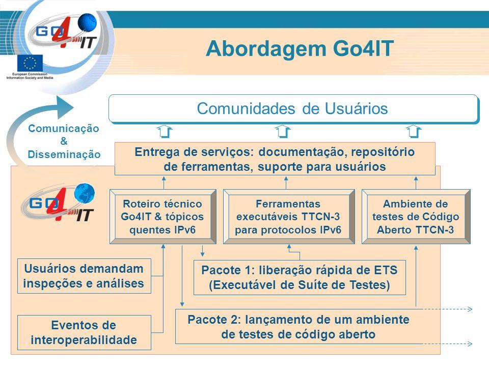 Abordagem Go4IT Comunidades de Usuários