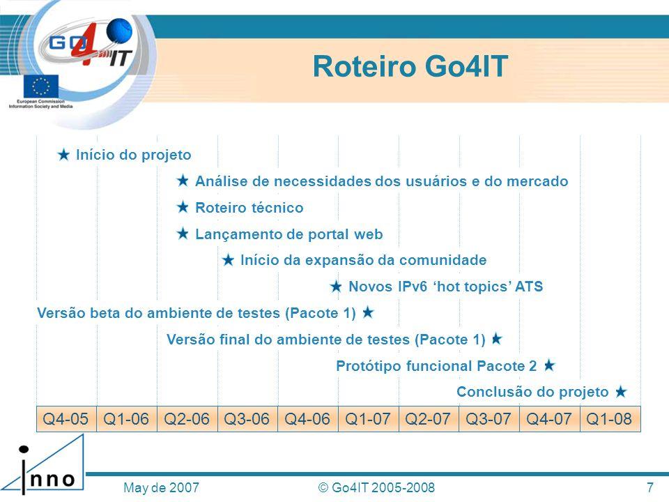 Roteiro Go4IT Q4-05 Q1-06 Q2-06 Q3-06 Q4-06 Q1-07 Q2-07 Q3-07 Q4-07