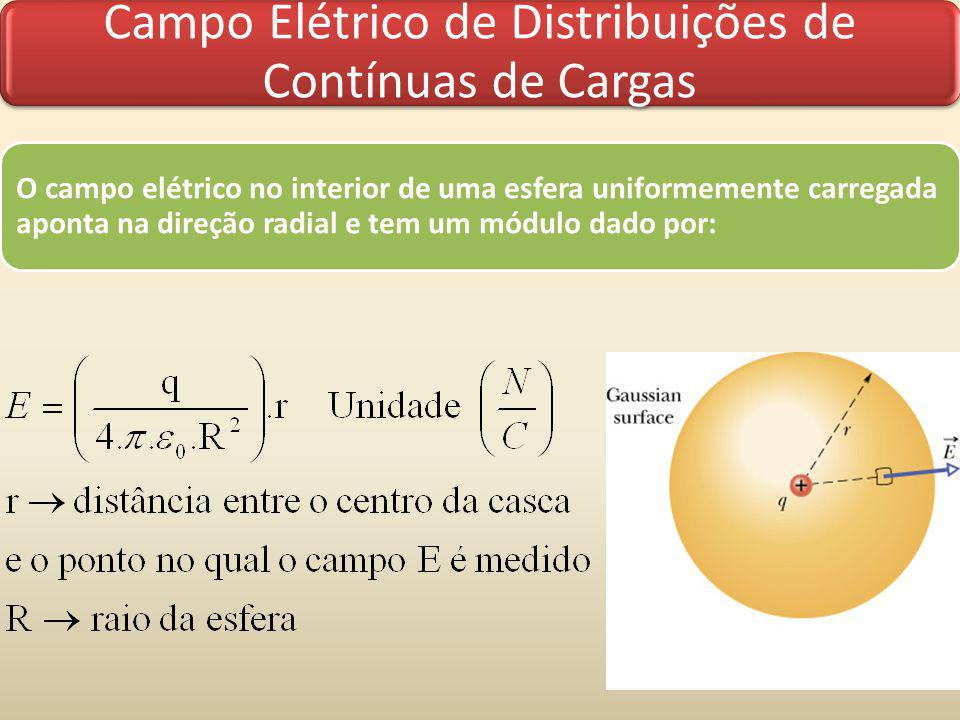 Campo Elétrico de Distribuições de Contínuas de Cargas