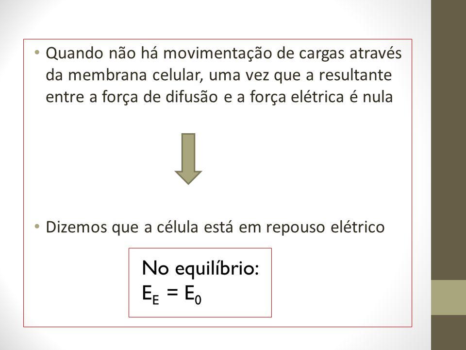 Quando não há movimentação de cargas através da membrana celular, uma vez que a resultante entre a força de difusão e a força elétrica é nula