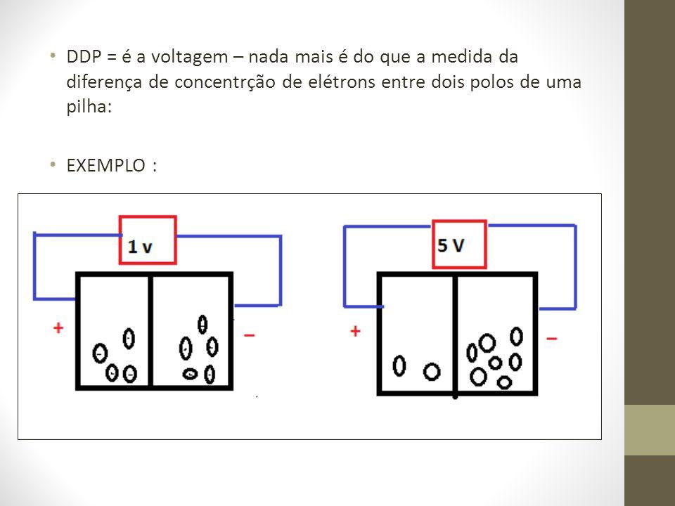 DDP = é a voltagem – nada mais é do que a medida da diferença de concentrção de elétrons entre dois polos de uma pilha: