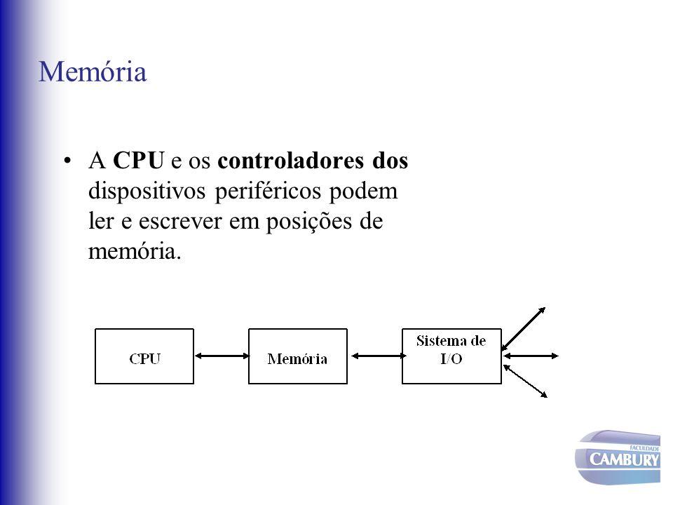 Memória A CPU e os controladores dos dispositivos periféricos podem ler e escrever em posições de memória.