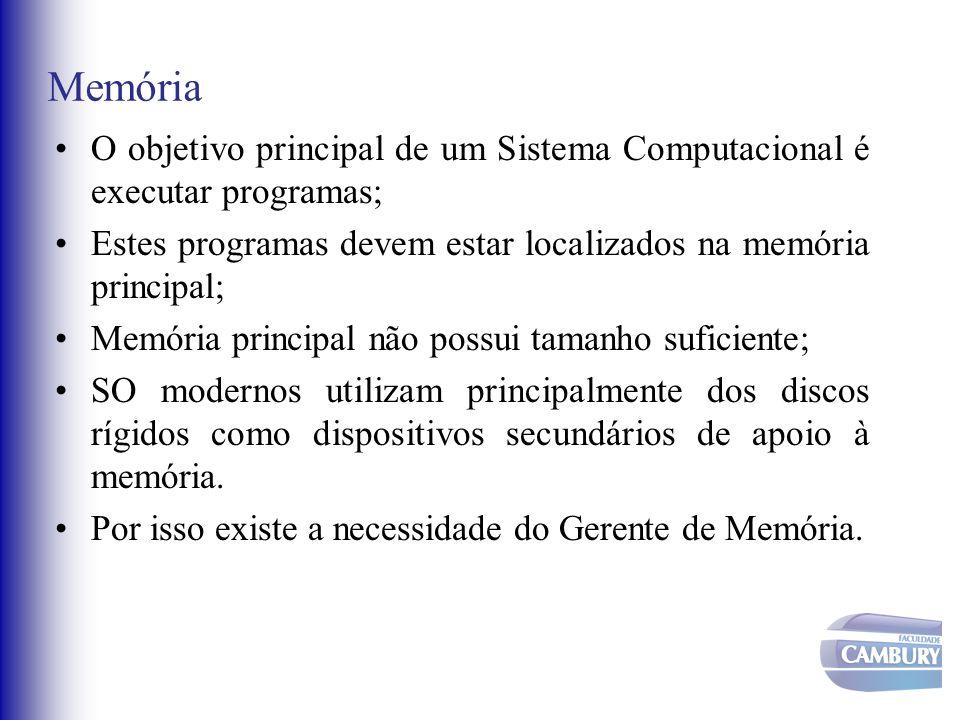 Memória O objetivo principal de um Sistema Computacional é executar programas; Estes programas devem estar localizados na memória principal;