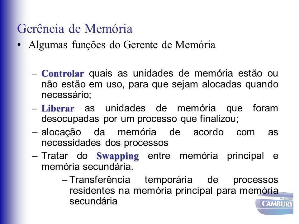 Gerência de Memória Algumas funções do Gerente de Memória