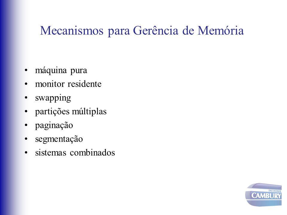 Mecanismos para Gerência de Memória