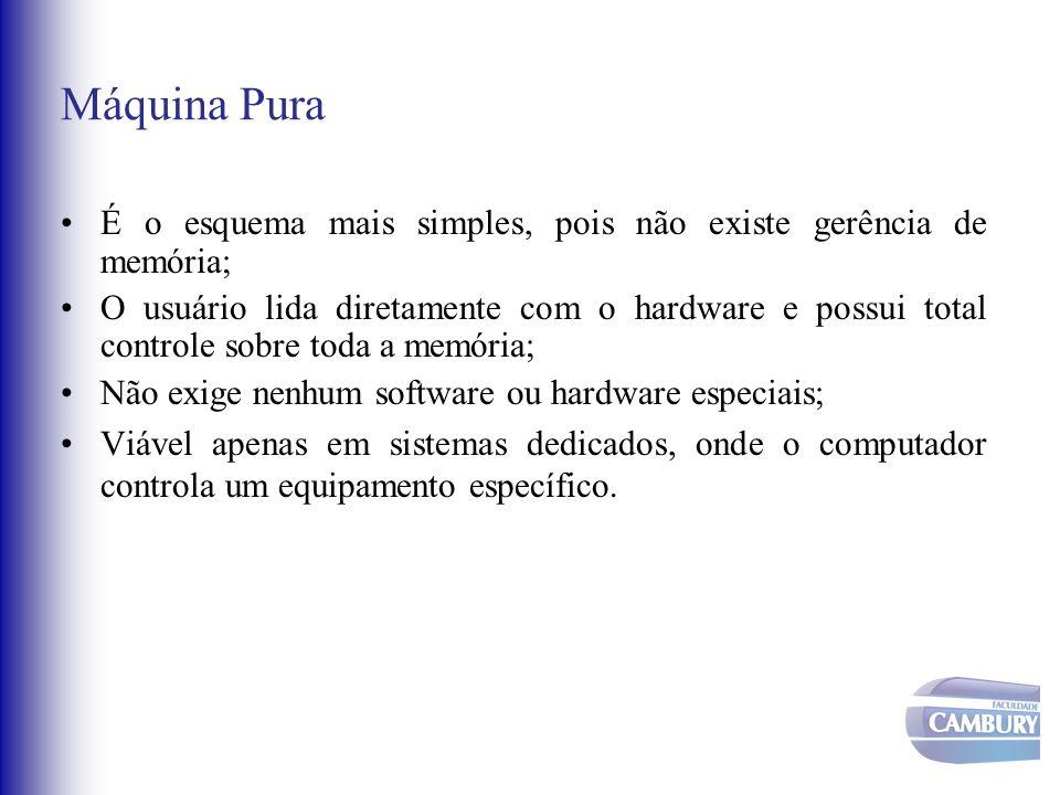 Máquina Pura É o esquema mais simples, pois não existe gerência de memória;