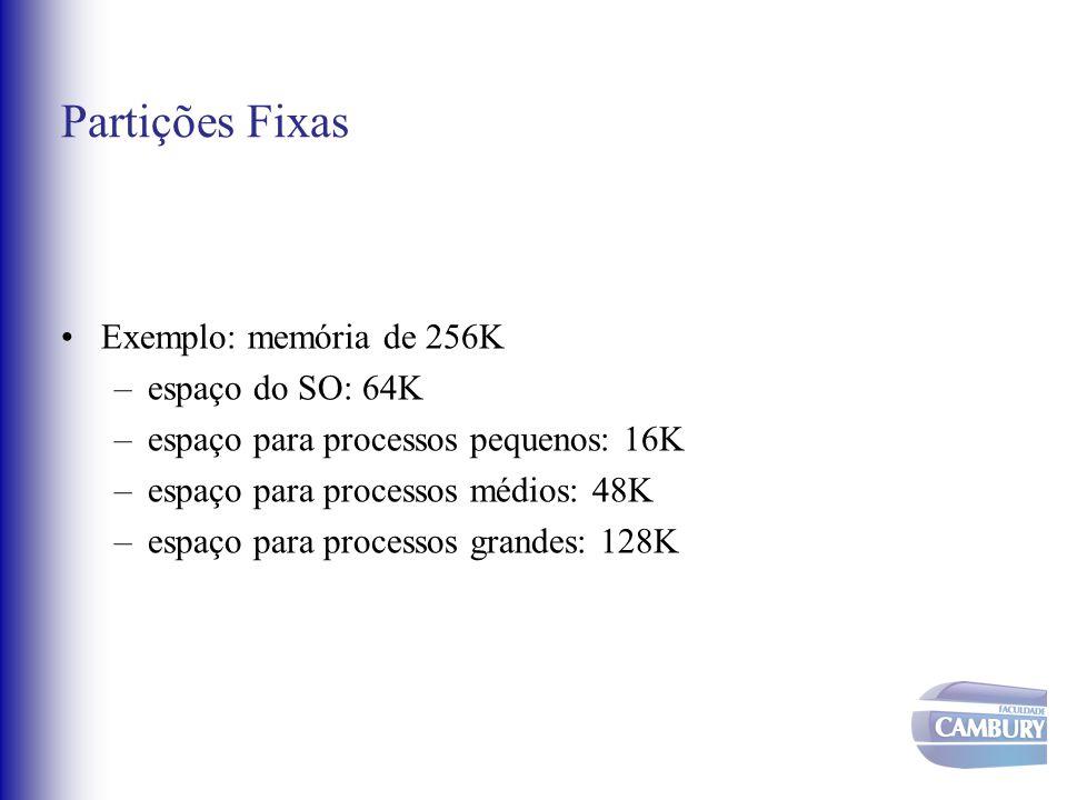 Partições Fixas Exemplo: memória de 256K espaço do SO: 64K