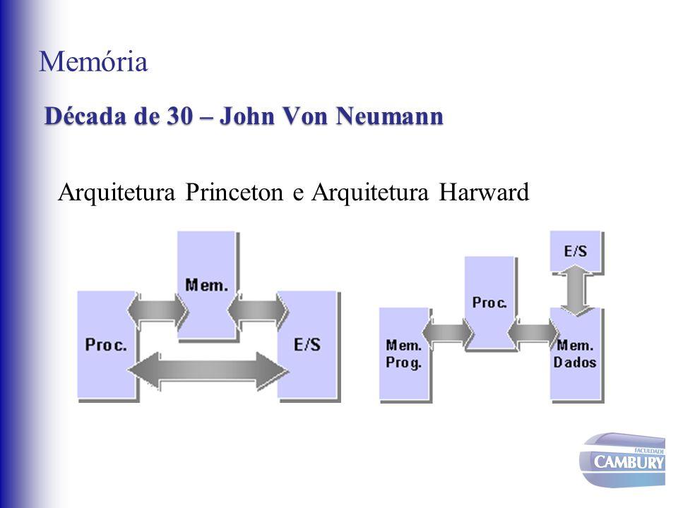Memória Década de 30 – John Von Neumann Arquitetura Princeton e Arquitetura Harward