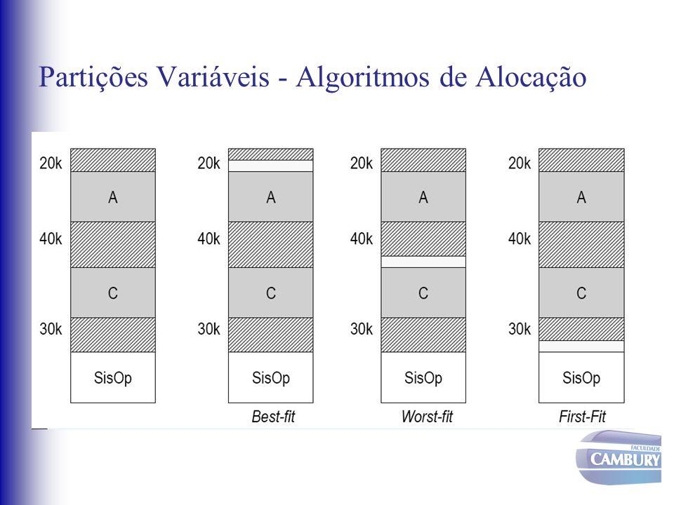 Partições Variáveis - Algoritmos de Alocação