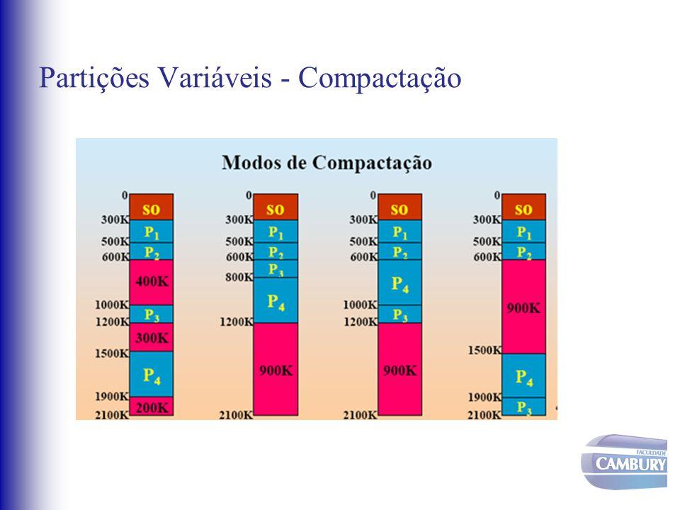 Partições Variáveis - Compactação