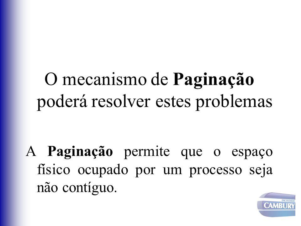 O mecanismo de Paginação poderá resolver estes problemas