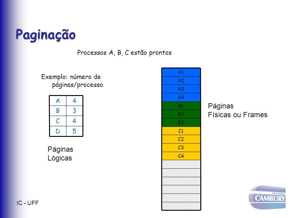 Paginação Páginas Físicas ou Frames Páginas Lógicas
