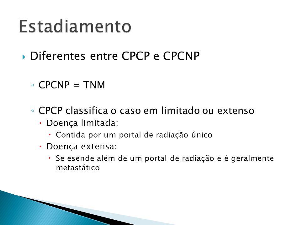 Estadiamento Diferentes entre CPCP e CPCNP CPCNP = TNM