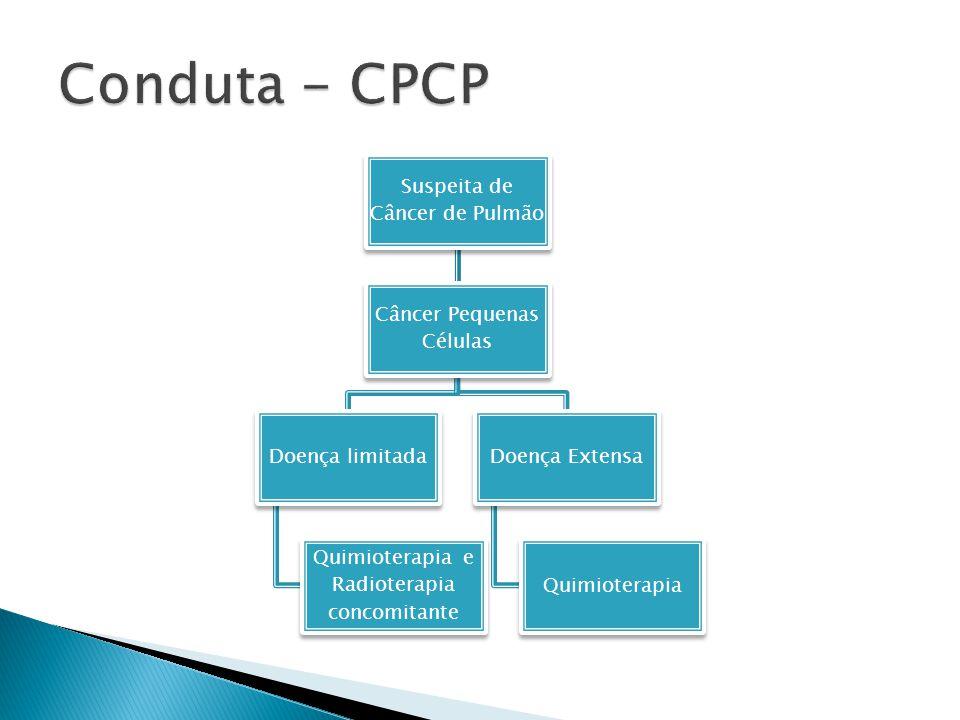Conduta - CPCP Suspeita de Câncer de Pulmão Câncer Pequenas Células