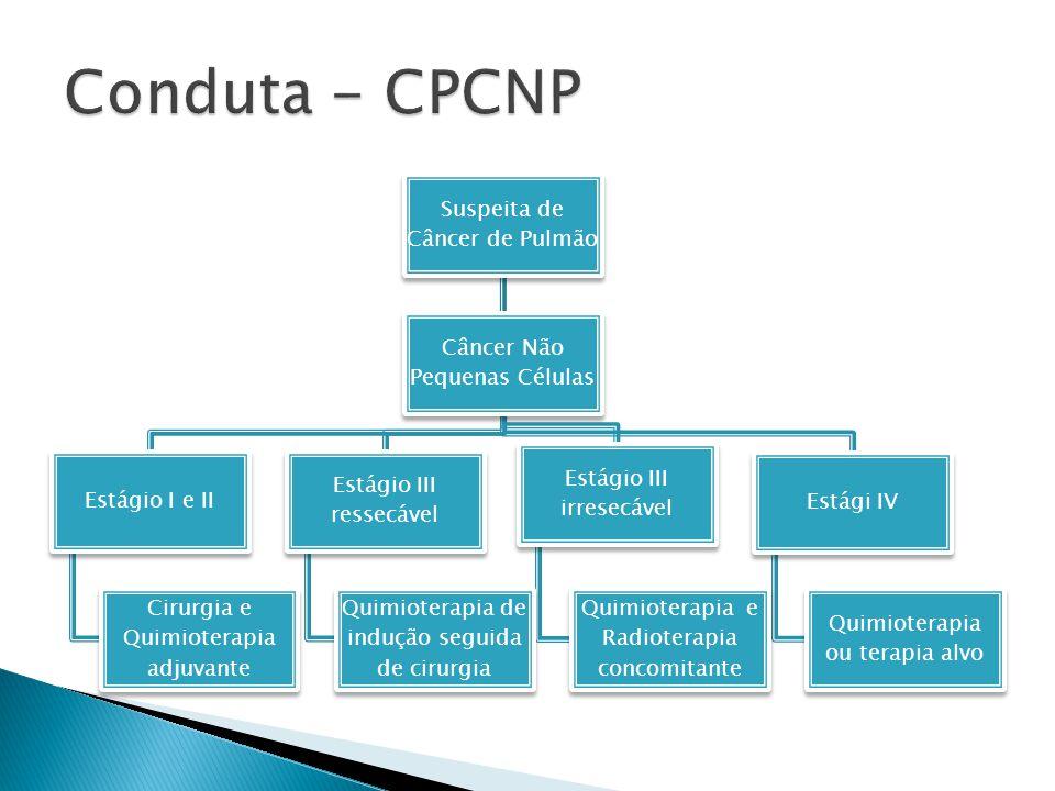 Conduta - CPCNP Suspeita de Câncer de Pulmão