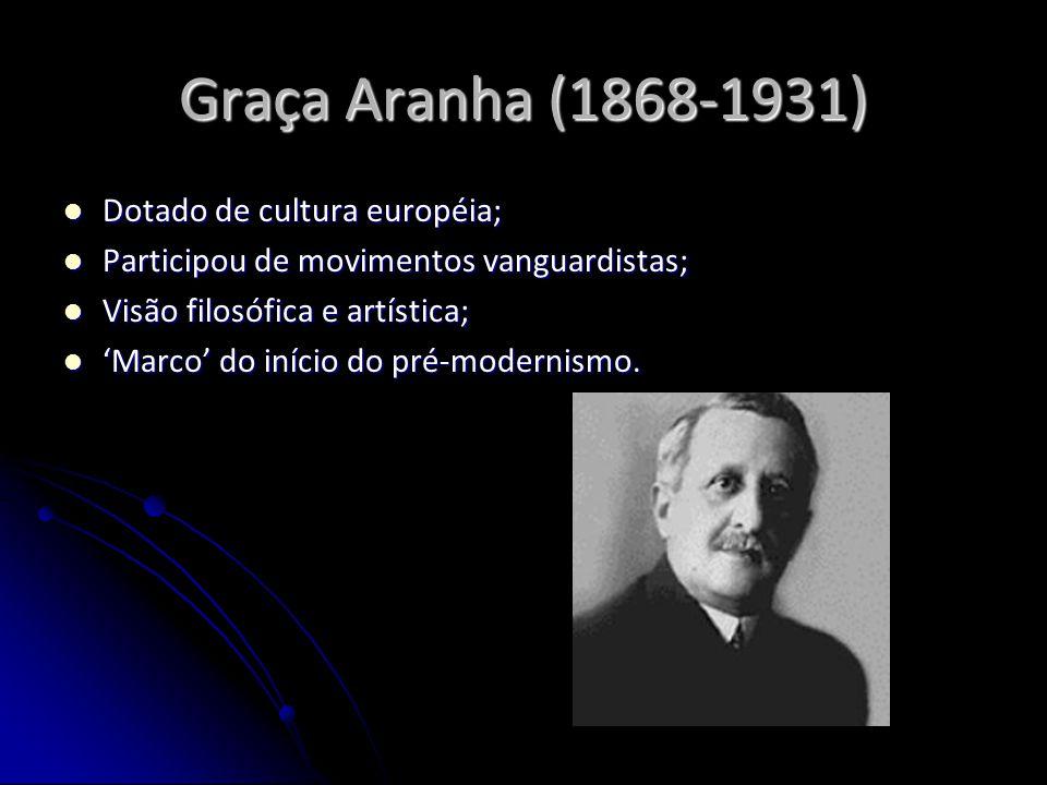 Graça Aranha (1868-1931) Dotado de cultura européia;