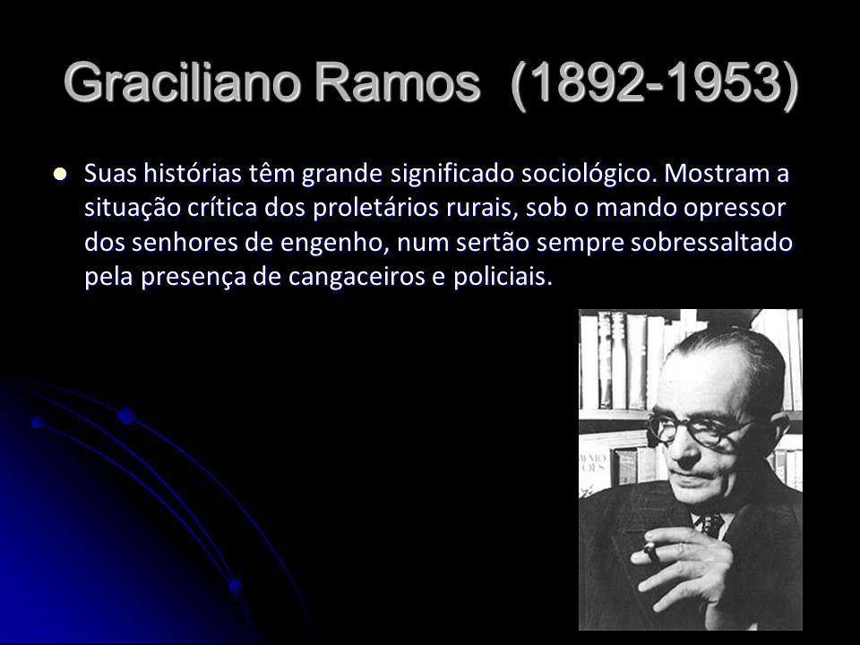 Graciliano Ramos (1892-1953)