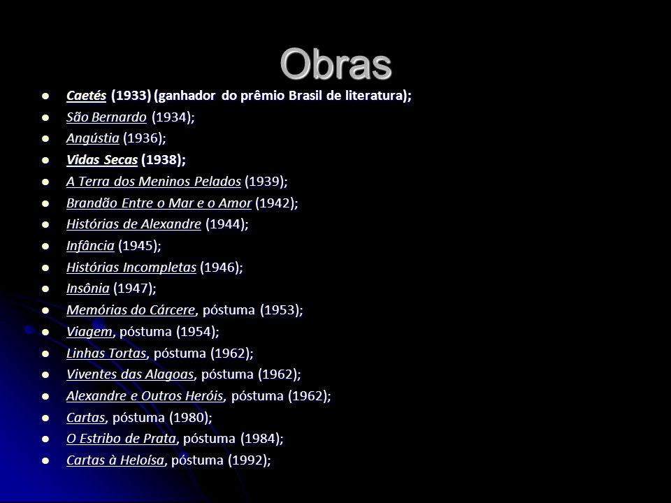 Obras Caetés (1933) (ganhador do prêmio Brasil de literatura);
