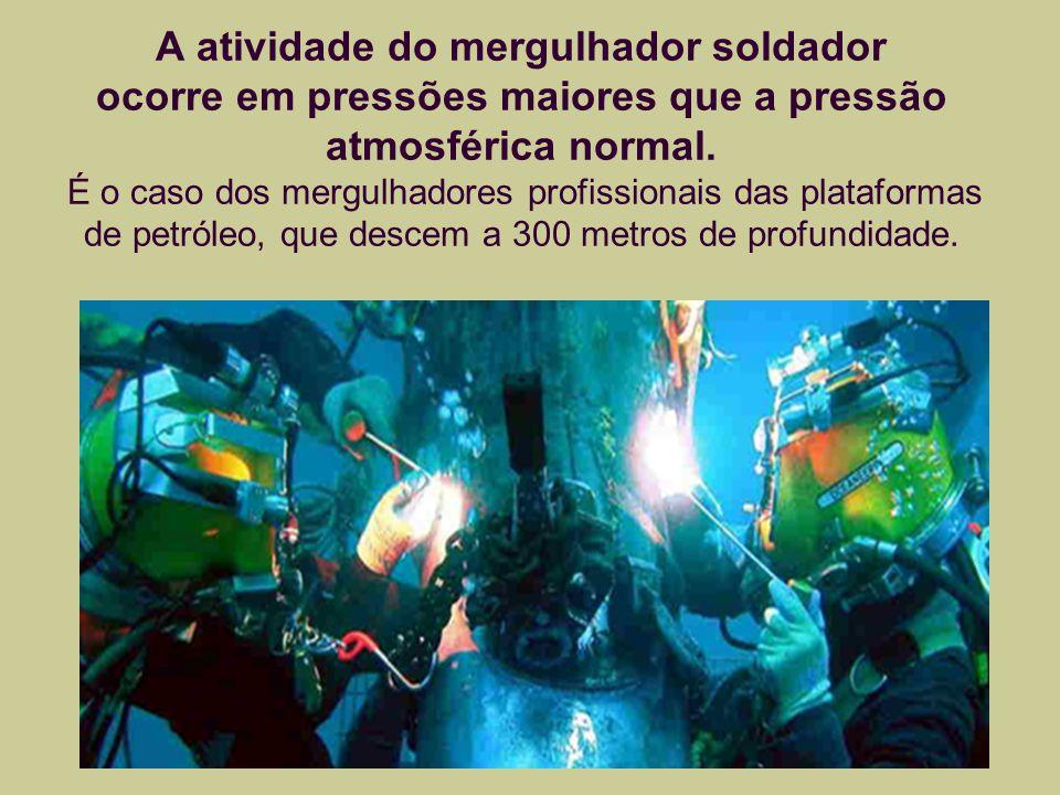 A atividade do mergulhador soldador ocorre em pressões maiores que a pressão atmosférica normal.