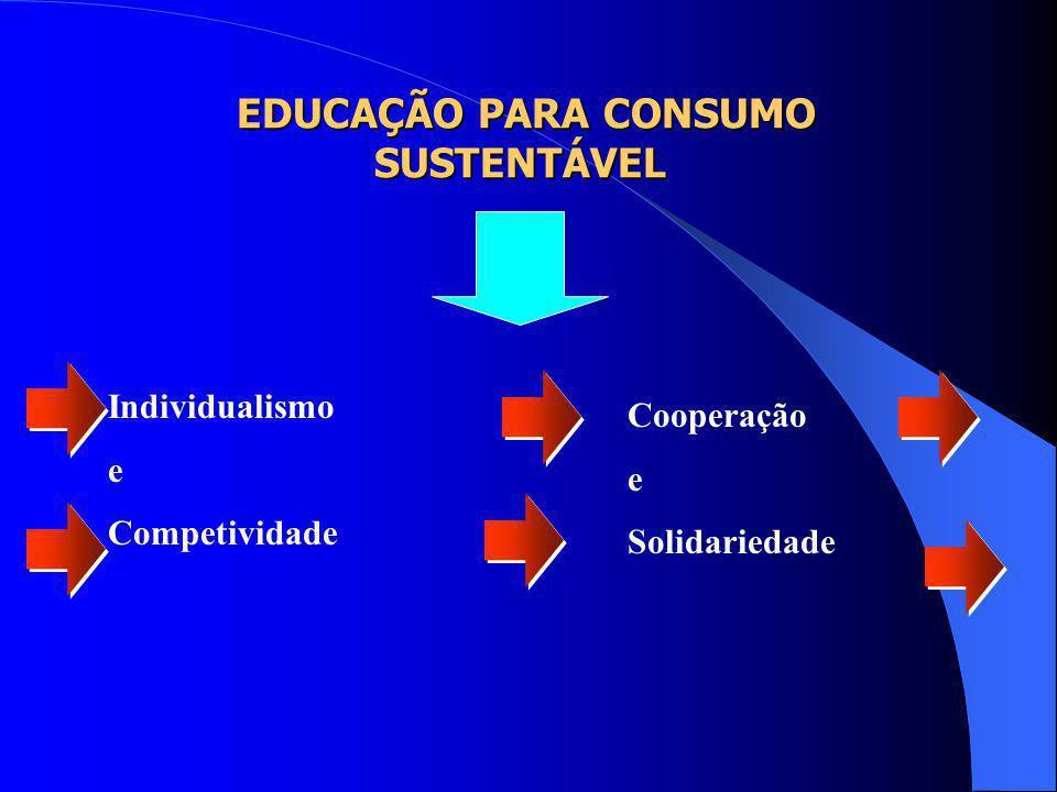EDUCAÇÃO PARA CONSUMO SUSTENTÁVEL