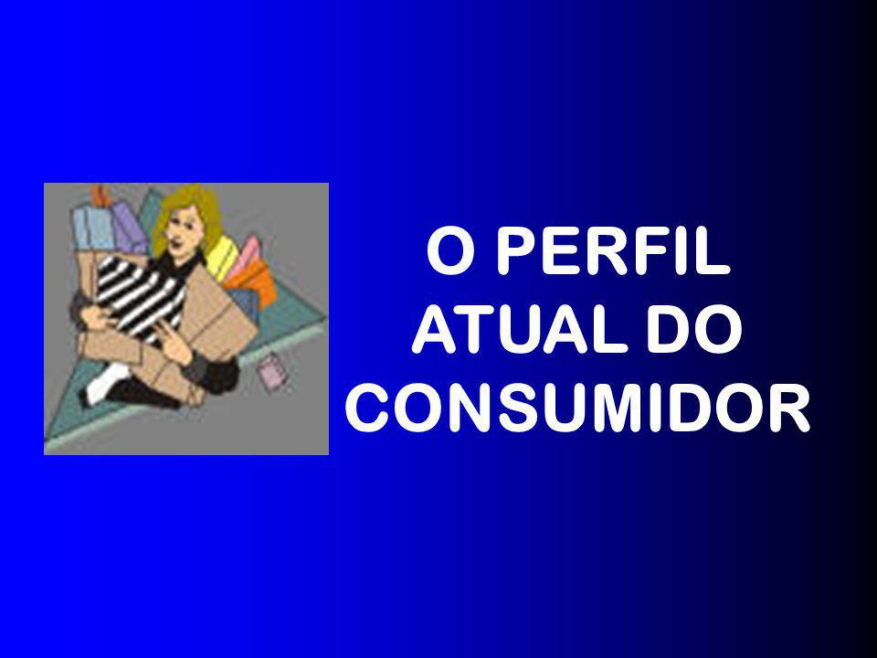 O PERFIL ATUAL DO CONSUMIDOR