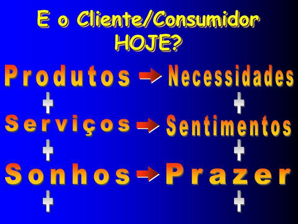 E o Cliente/Consumidor HOJE