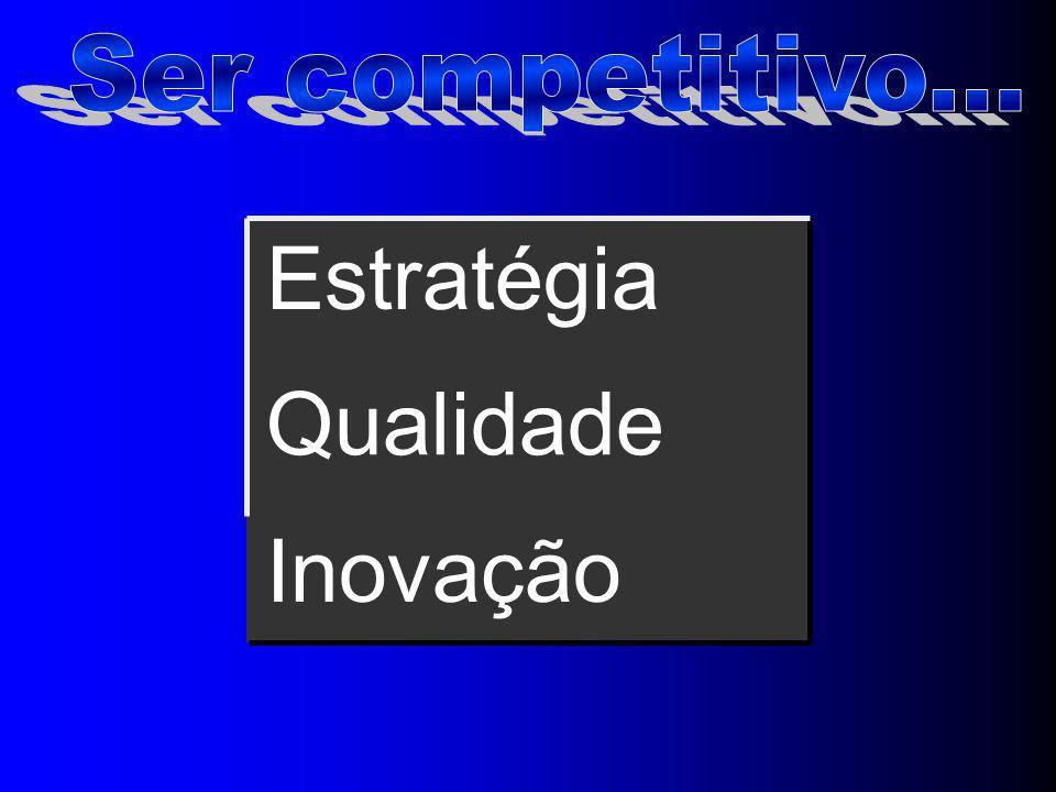 Ser competitivo... Estratégia Qualidade Inovação